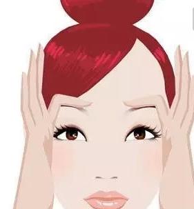上脸下垂矫正能维持多久