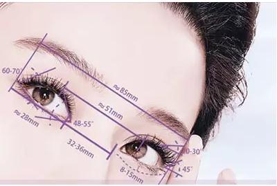 韩式双眼皮手术哪家好