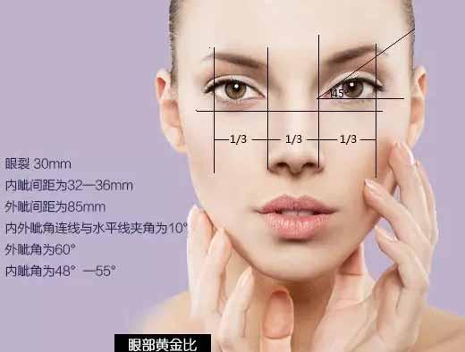 上海开眼角价格表