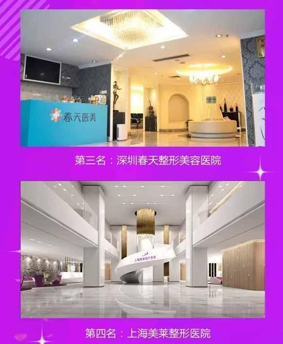 上海美莱|网络人气票选上海