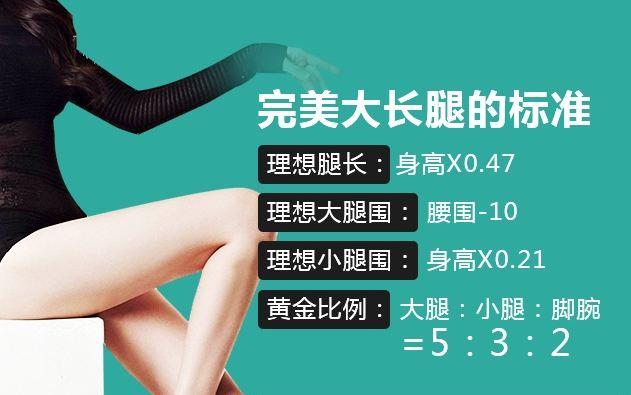 上海美莱注射瘦腿效果怎么样