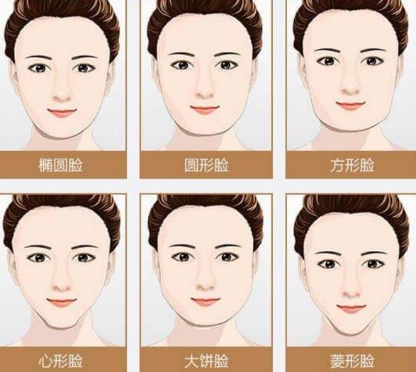 上海美莱瘦脸针效果怎么样