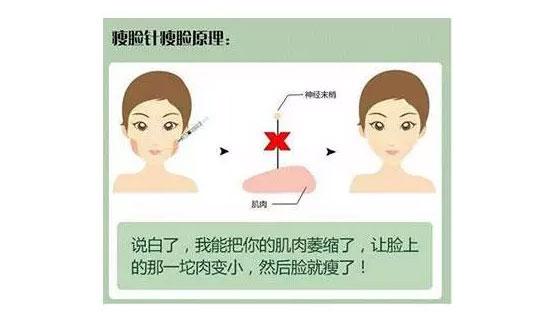 上海打好瘦脸针多长时间可以吃东西