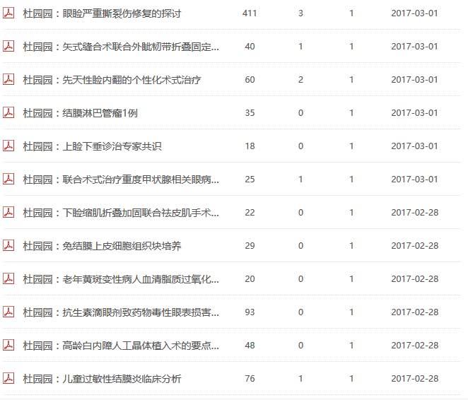 上海美莱杜园园发表论文十余篇