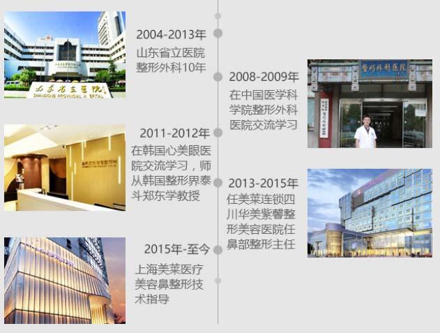 上海美莱卢建工作经历