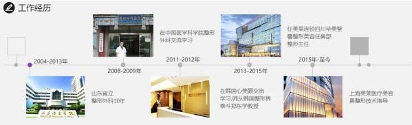 上海美莱卢建好不好