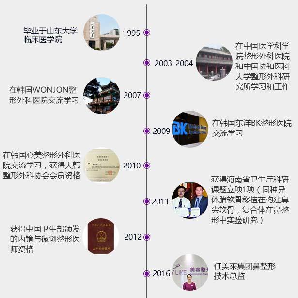 上海美莱李保锴工作经历