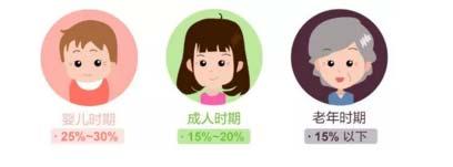 有谁知道上海哪家美容医院打水光比较好