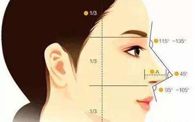 鼻头肥大用什么方法可以变小