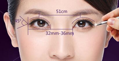 上海做双眼皮风险大吗
