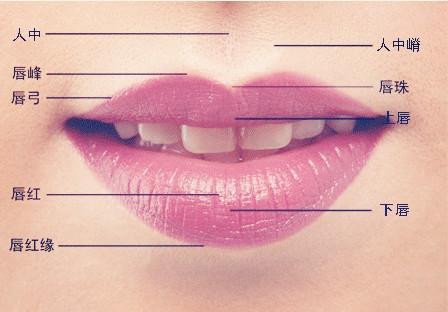 上海嘴巴整形手术多少钱