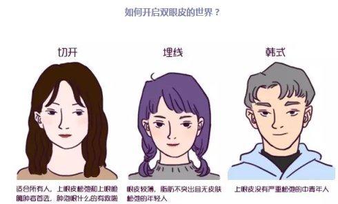 上海割双眼皮眼睛会变大吗