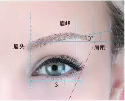上海纹眼线美瞳线保持多久
