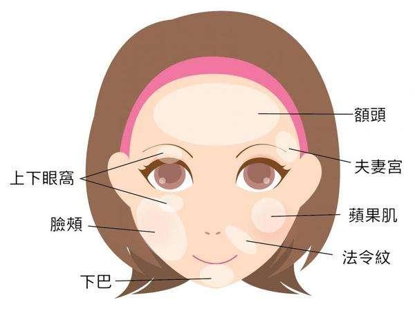 上海做面部脂肪填充存活率高不高