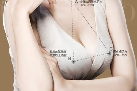 上海假体隆胸多少钱